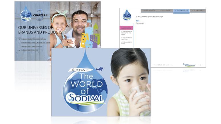 Design graphique du powerpoint de présentation de la coopérative Sodiaal.