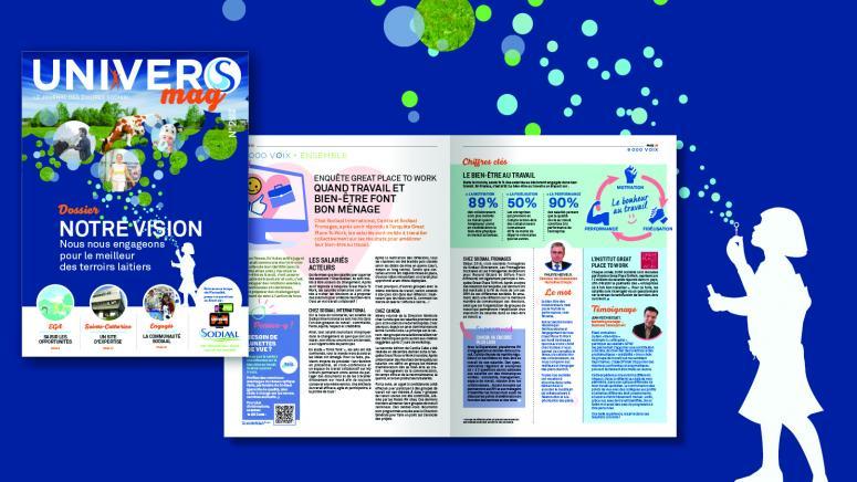 Design graphique et exécution du journal interne des salariés du Groupe Sodiaal.